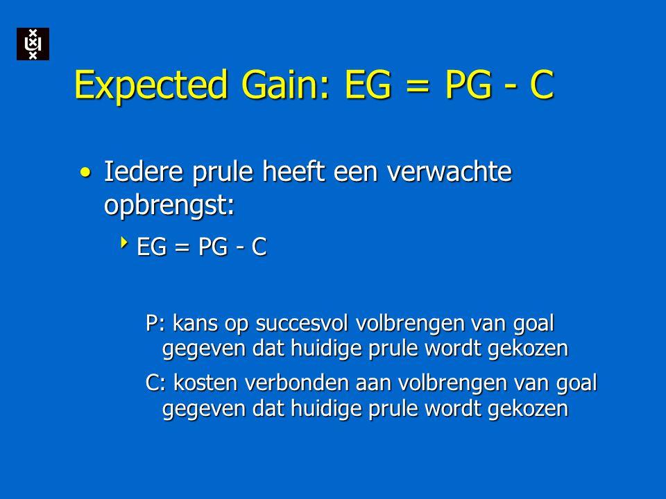 Expected Gain: EG = PG - C Iedere prule heeft een verwachte opbrengst:Iedere prule heeft een verwachte opbrengst:  EG = PG - C P: kans op succesvol volbrengen van goal gegeven dat huidige prule wordt gekozen C: kosten verbonden aan volbrengen van goal gegeven dat huidige prule wordt gekozen