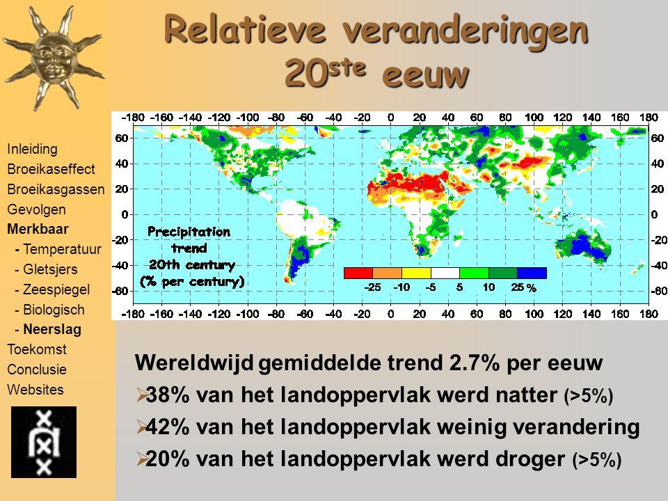 Inleiding Broeikaseffect Broeikasgassen Gevolgen Merkbaar - Temperatuur - Gletsjers - Zeespiegel - Biologisch - Neerslag Toekomst Conclusie Websites Relatieve veranderingen 20 ste eeuw Wereldwijd gemiddelde trend 2.7% per eeuw  38% van het landoppervlak werd natter (>5%)  42% van het landoppervlak weinig verandering  20% van het landoppervlak werd droger (>5%)