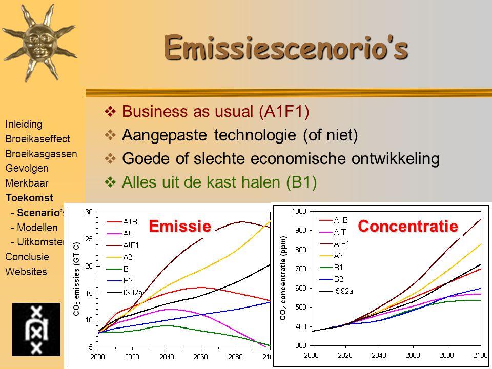 Inleiding Broeikaseffect Broeikasgassen Gevolgen Merkbaar Toekomst - Scenario's - Modellen - Uitkomsten Conclusie Websites Emissiescenorio's  Busines
