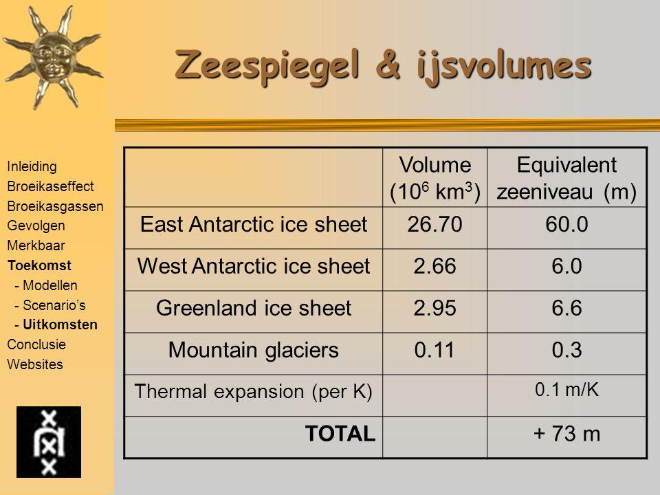 Inleiding Broeikaseffect Broeikasgassen Gevolgen Merkbaar Toekomst - Modellen - Scenario's - Uitkomsten Conclusie Websites Zeespiegel & ijsvolumes Volume (10 6 km 3 ) Equivalent zeeniveau (m) East Antarctic ice sheet26.7060.0 West Antarctic ice sheet2.666.0 Greenland ice sheet2.956.6 Mountain glaciers0.110.3 Thermal expansion (per K) 0.1 m/K TOTAL+ 73 m