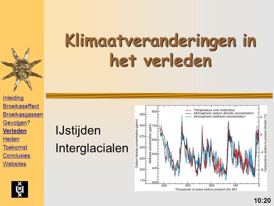 Klimaatveranderingen in het verleden IJstijden Interglacialen 10:20 Inleiding Broeikaseffect Broeikasgassen GevolgenGevolgen.
