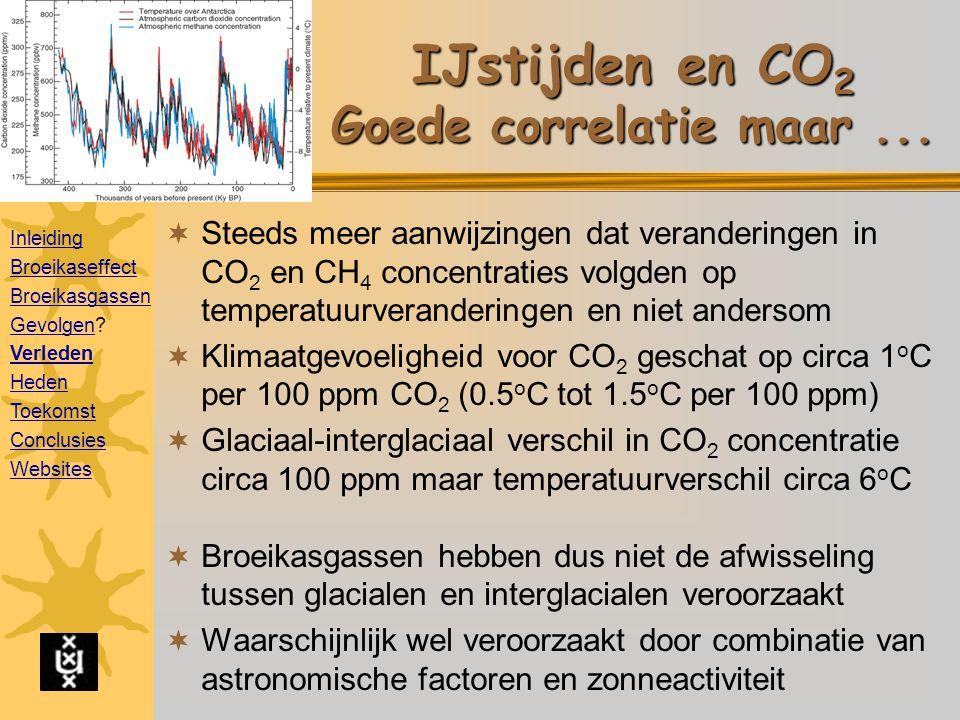 IJstijden en CO 2 Goede correlatie maar...