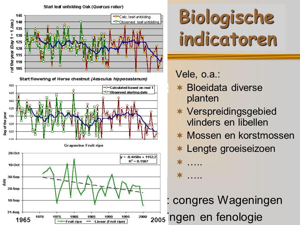 Inleiding Broeikaseffect Broeikasgassen GevolgenGevolgen.