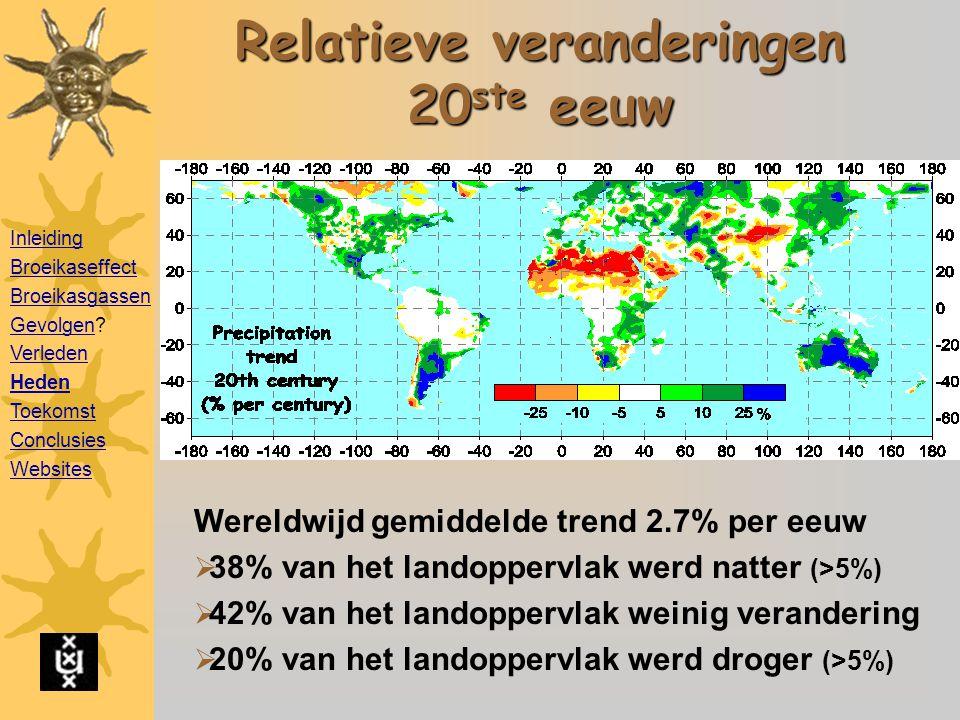 Relatieve veranderingen 20 ste eeuw Wereldwijd gemiddelde trend 2.7% per eeuw  38% van het landoppervlak werd natter (>5%)  42% van het landoppervlak weinig verandering  20% van het landoppervlak werd droger (>5%) Inleiding Broeikaseffect Broeikasgassen GevolgenGevolgen.