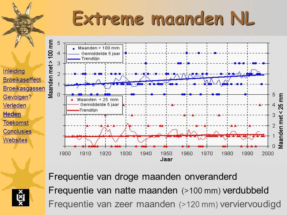 Extreme maanden NL Frequentie van droge maanden onveranderd Frequentie van natte maanden (>100 mm) verdubbeld Frequentie van zeer maanden (>120 mm) verviervoudigd Inleiding Broeikaseffect Broeikasgassen GevolgenGevolgen.
