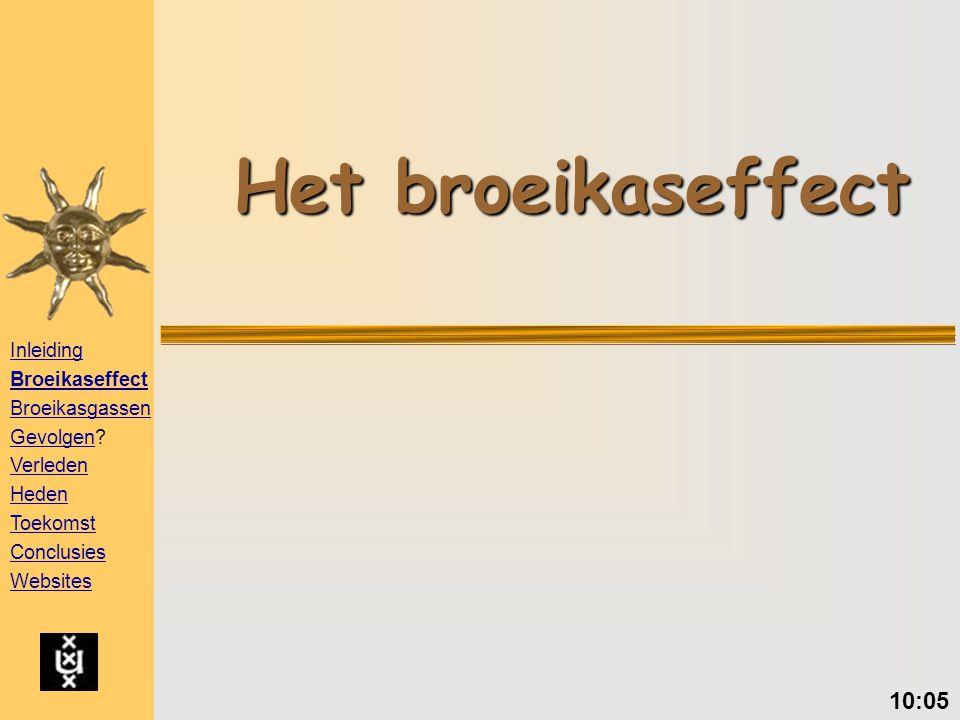 Het broeikaseffect 10:05 Inleiding Broeikaseffect Broeikasgassen GevolgenGevolgen.
