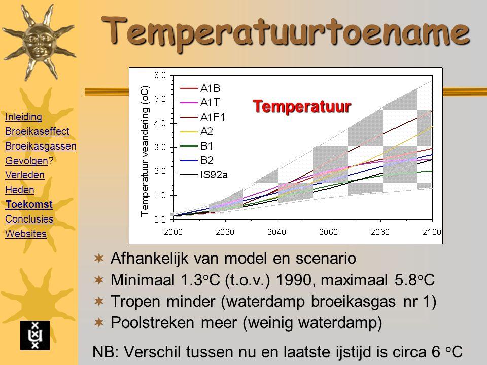 Temperatuurtoename  Afhankelijk van model en scenario  Minimaal 1.3 o C (t.o.v.) 1990, maximaal 5.8 o C  Tropen minder (waterdamp broeikasgas nr 1)  Poolstreken meer (weinig waterdamp) NB: Verschil tussen nu en laatste ijstijd is circa 6 o C Temperatuur Inleiding Broeikaseffect Broeikasgassen GevolgenGevolgen.