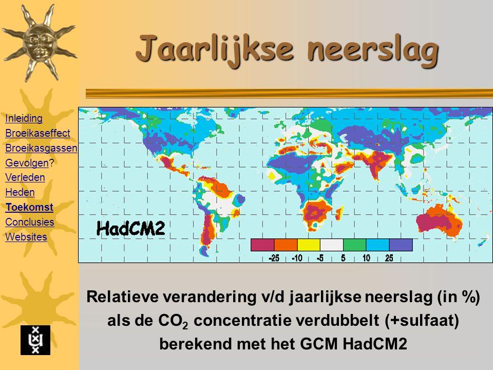 Jaarlijkse neerslag Relatieve verandering v/d jaarlijkse neerslag (in %) als de CO 2 concentratie verdubbelt (+sulfaat) berekend met het GCM HadCM2 Inleiding Broeikaseffect Broeikasgassen GevolgenGevolgen.