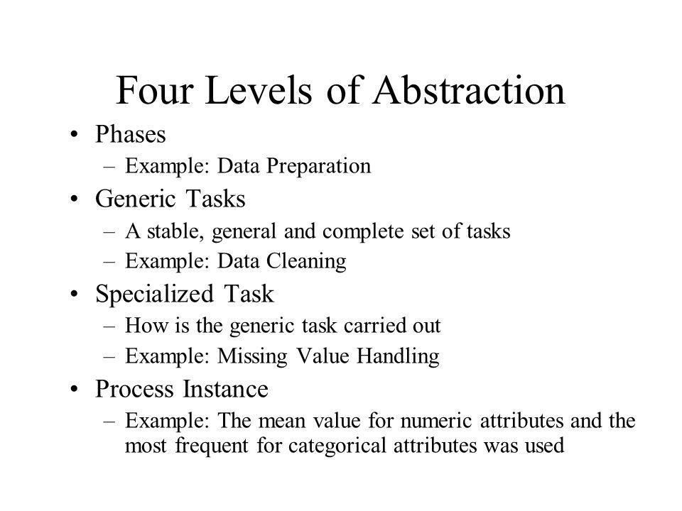 Four Levels of Abstraction Phases –Example: Data Preparation Generic Tasks –A stable, general and complete set of tasks –Example: Data Cleaning Specia