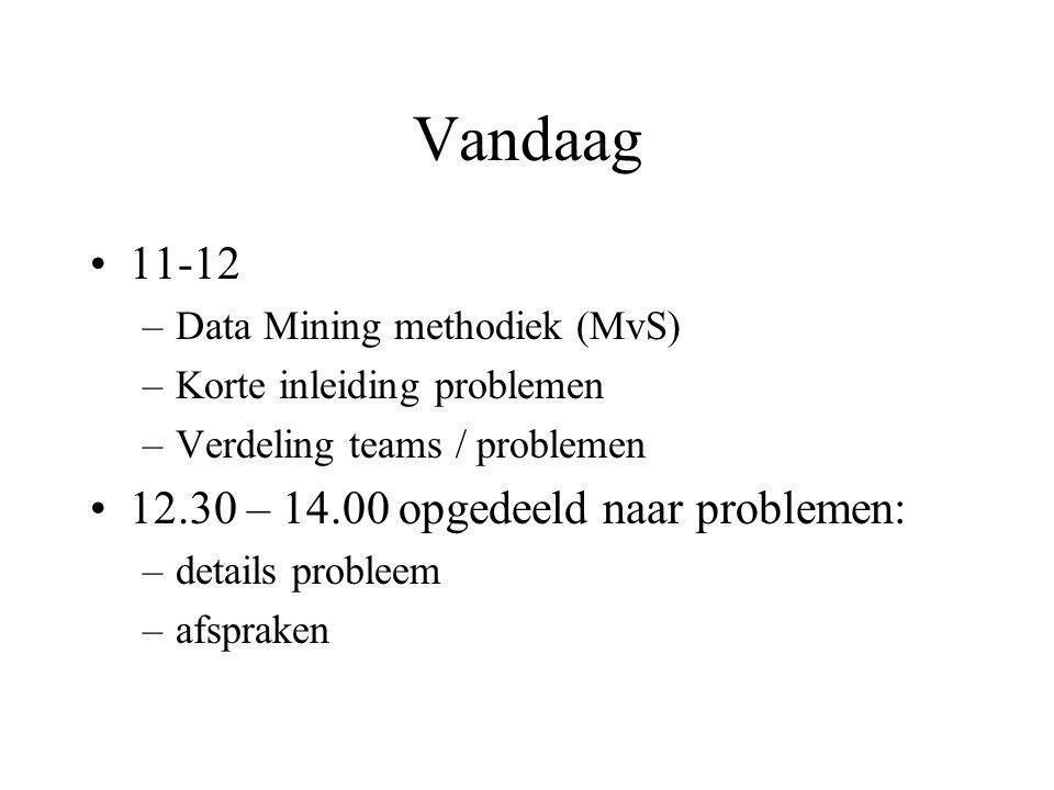 Vandaag 11-12 –Data Mining methodiek (MvS) –Korte inleiding problemen –Verdeling teams / problemen 12.30 – 14.00 opgedeeld naar problemen: –details pr