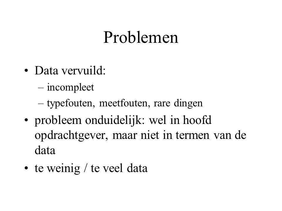 Problemen Data vervuild: –incompleet –typefouten, meetfouten, rare dingen probleem onduidelijk: wel in hoofd opdrachtgever, maar niet in termen van de