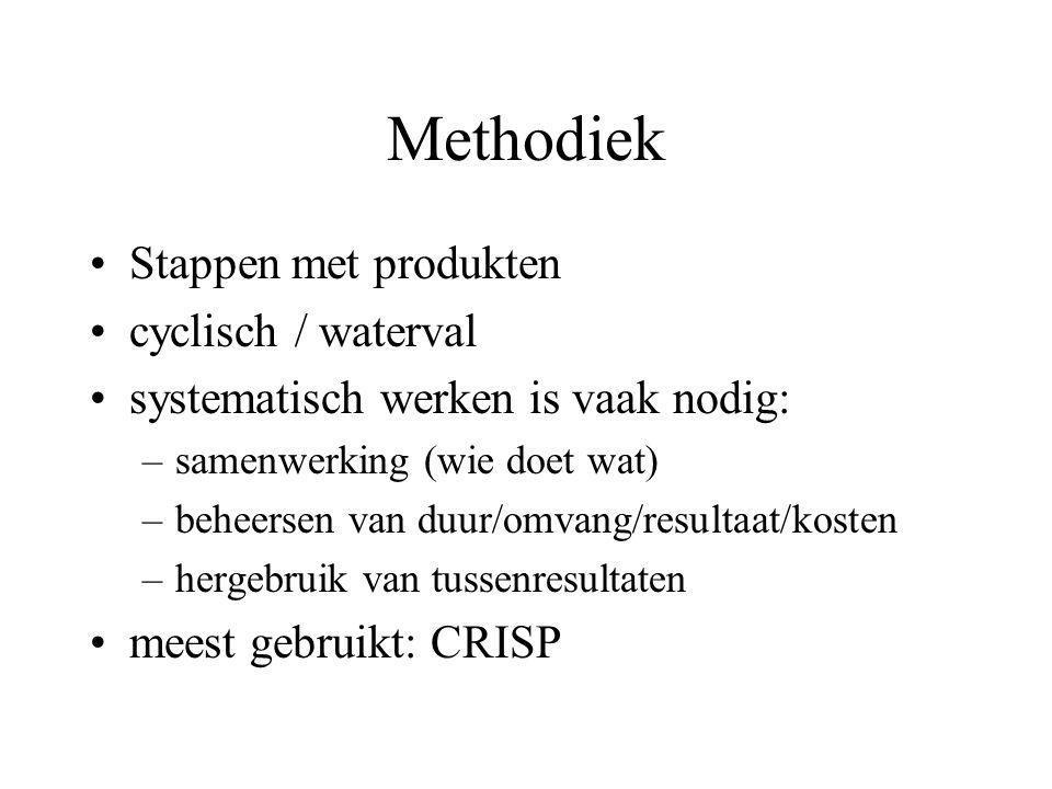 Methodiek Stappen met produkten cyclisch / waterval systematisch werken is vaak nodig: –samenwerking (wie doet wat) –beheersen van duur/omvang/resulta