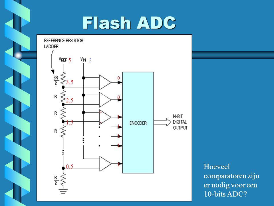 Flash ADC Hoeveel comparatoren zijn er nodig voor een 10-bits ADC? 5 3,5 2,5 1,5 0,5 +-+- 2 00111110011111