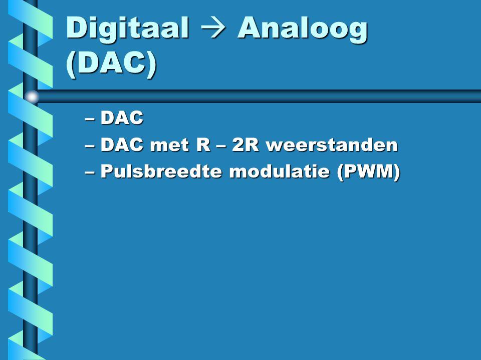 Digitaal  Analoog (DAC) –DAC –DAC met R – 2R weerstanden –Pulsbreedte modulatie (PWM)
