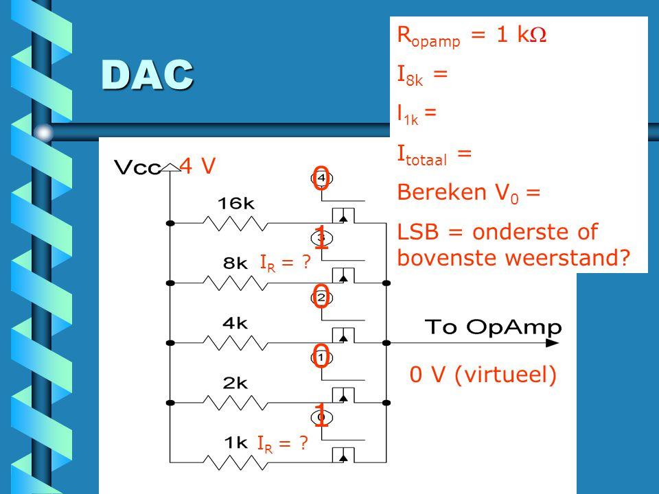 DAC 0100101001 4 V R opamp = 1 k I 8k = I 1k = I totaal = Bereken V 0 = LSB = onderste of bovenste weerstand? I R = ? 0 V (virtueel)