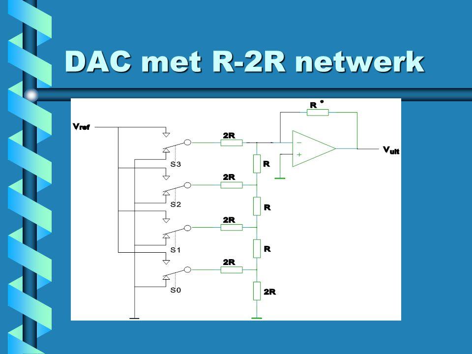 DAC met R-2R netwerk