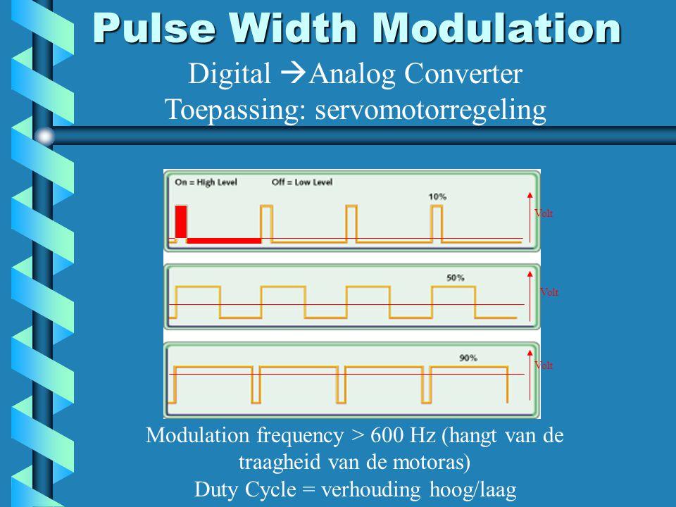 Pulse Width Modulation Digital  Analog Converter Toepassing: servomotorregeling Modulation frequency > 600 Hz (hangt van de traagheid van de motoras)