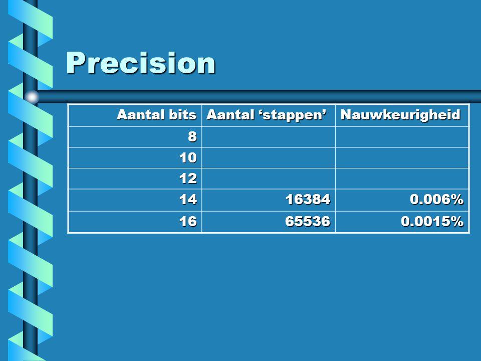 Precision Aantal bits Aantal 'stappen' Nauwkeurigheid 8256 0.4 % 101024 0.1 % 124096 0.025 % 1416383 0.006 % 1665536 0.0015 % Meneer, mijn computer is 16 bits en mijn ADC maar 12 bits.