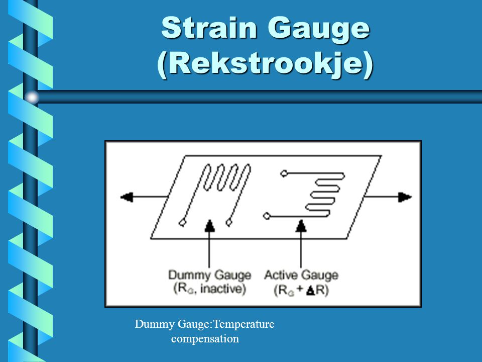 Strain Gauge (Rekstrookje) Dummy Gauge:Temperature compensation