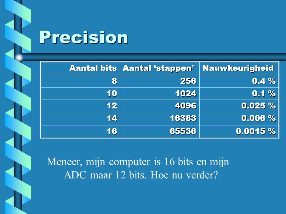 Precision Aantal bits Aantal 'stappen' Nauwkeurigheid 8256 0.4 % 101024 0.1 % 124096 0.025 % 1416383 0.006 % 1665536 0.0015 % Meneer, mijn computer is