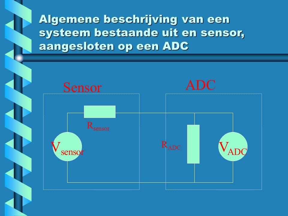 V sensor Sensor ADC V ADC R sensor R ADC Algemene beschrijving van een systeem bestaande uit en sensor, aangesloten op een ADC