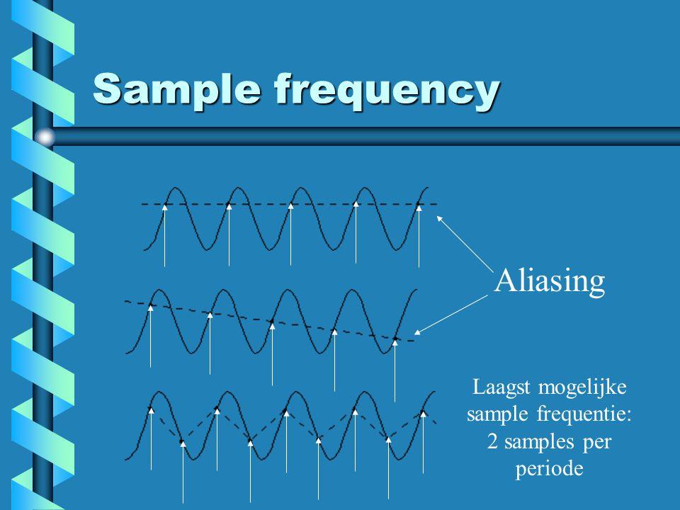 Assignment: Determine the measurement error as a result of the mismatch sensor- resistance and the ADC input-resistance R sensor R ADC Error (%) 10 k  1 M  11% 1 k  100 k  21% 100  100 k  31‰ 50 k  Sevo motor potmeter 10 k  ADC PIC's 16F876 4500%