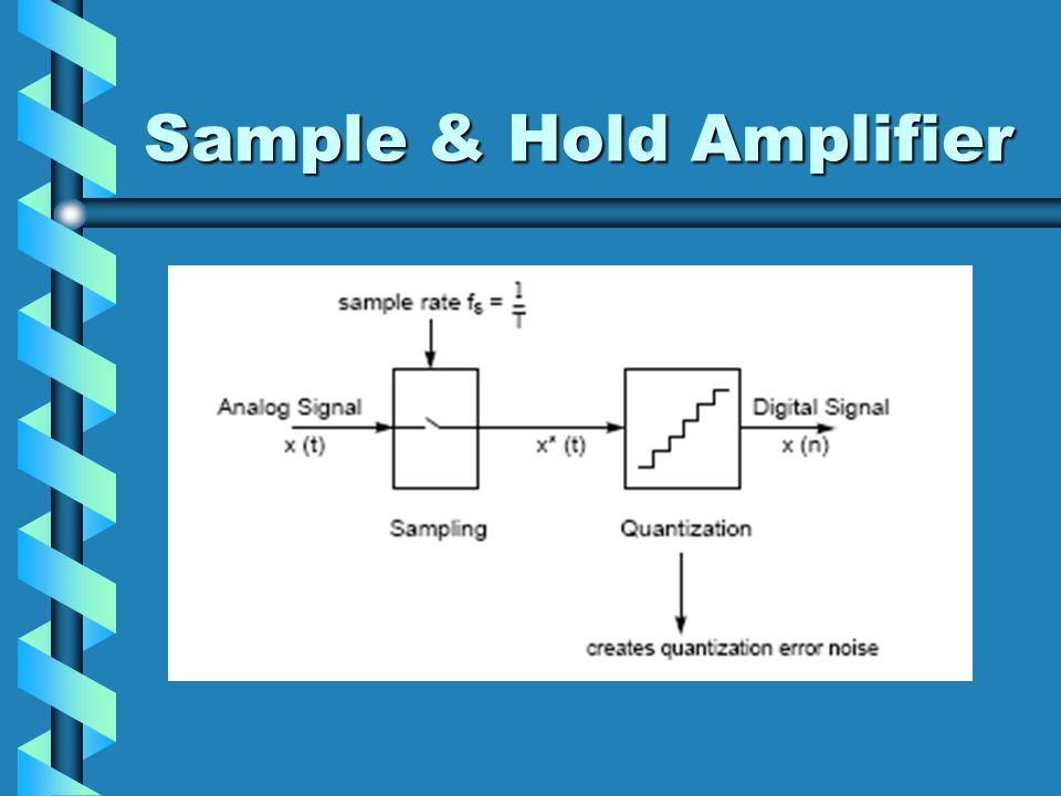 Sample & Hold Amplifier