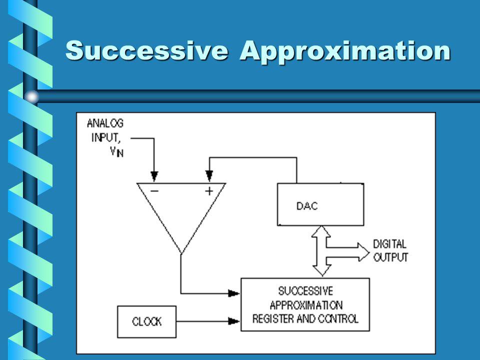 Flash ADC Hoeveel comparatoren zijn er nodig voor een 10-bits ADC.