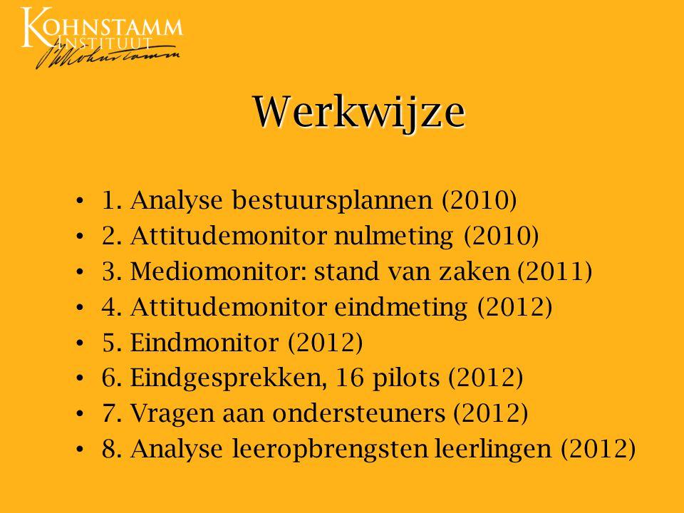 Werkwijze 1. Analyse bestuursplannen (2010) 2. Attitudemonitor nulmeting (2010) 3. Mediomonitor: stand van zaken (2011) 4. Attitudemonitor eindmeting