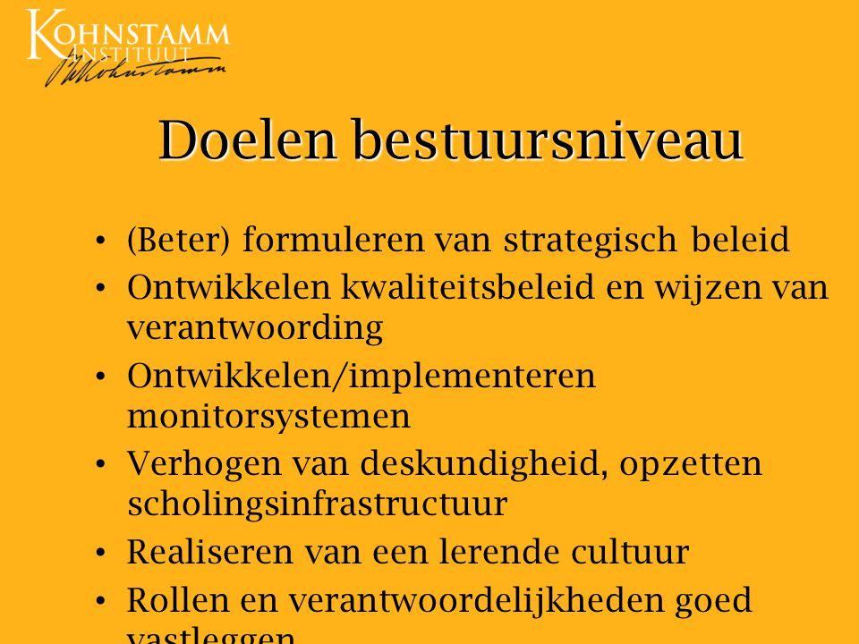 Doelen bestuursniveau (Beter) formuleren van strategisch beleid Ontwikkelen kwaliteitsbeleid en wijzen van verantwoording Ontwikkelen/implementeren mo