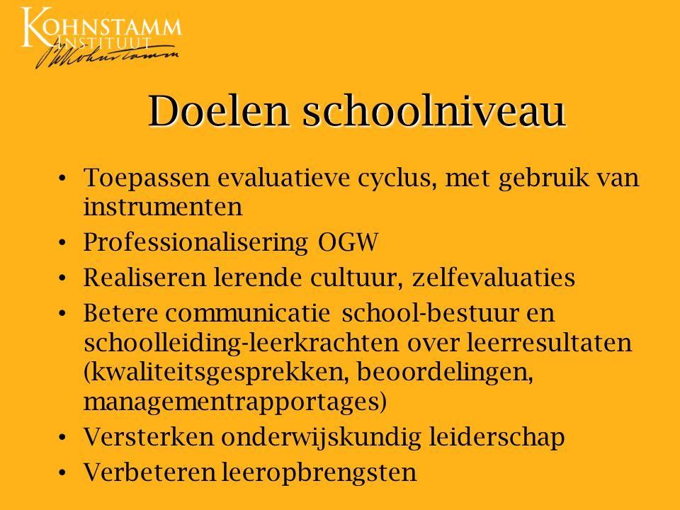 Doelen schoolniveau Toepassen evaluatieve cyclus, met gebruik van instrumenten Professionalisering OGW Realiseren lerende cultuur, zelfevaluaties Bete
