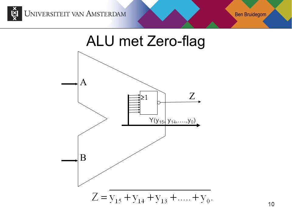 10Ben Bruidegom 10 ALU met Zero-flag A B 11 Z Y(y 15, y 14,….,y 0 )