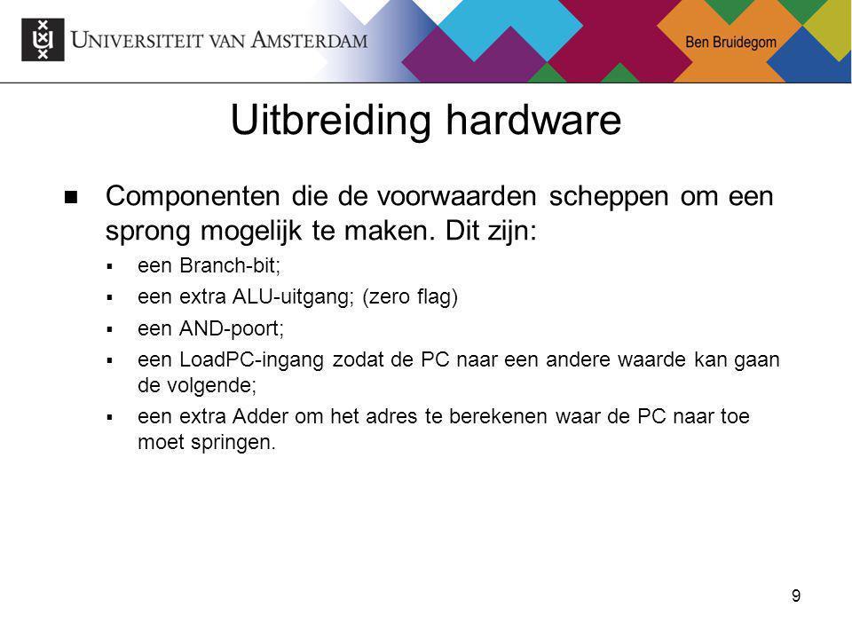 9Ben Bruidegom 9 Uitbreiding hardware Componenten die de voorwaarden scheppen om een sprong mogelijk te maken.
