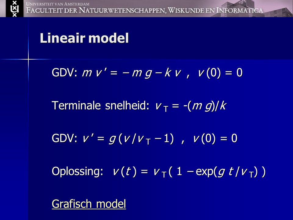 Kwadratisch model GDV: m v ' = – m g + k v 2, v (0) = 0 Terminale snelheid: v T = -  (m g /k) GDV: v ' = g ((v /v T ) 2 – 1), v (0) = 0 Oplossing: v (t ) = -v T tanh(g t /v T ) Grafisch model Grafisch model
