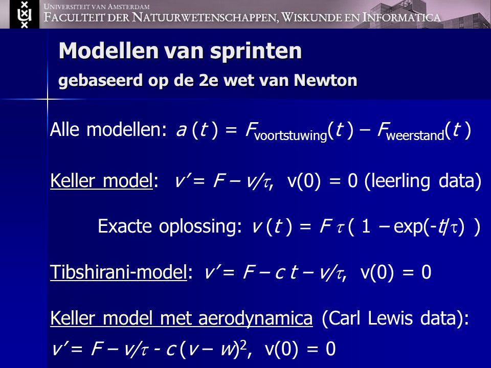 Mureika modelMureika model (200m sprint) Mureika model a(t ) =  ( F s (t )+F h (t ) ) – F v (t ) – F w (t ) met F s (t ) = f 0 exp(-  t 2 ) stuwing F h (t ) = f 1 exp(-c t ) handhaving van stuwing F v (t ) = v (t ) /  interne weerstand F w (t ) =  /2 (1–exp(-  t 2 )/4)A d (v – w) 2 windeffect  = 1 –  v 2 / R b demping voor baan b