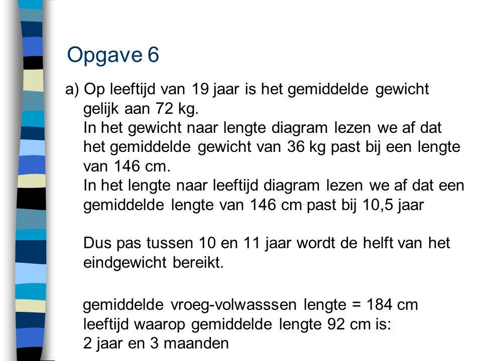 Opgave 6 a) Op leeftijd van 19 jaar is het gemiddelde gewicht gelijk aan 72 kg. In het gewicht naar lengte diagram lezen we af dat het gemiddelde gewi