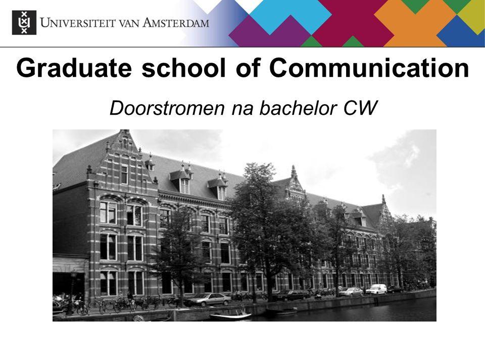 Programma UvA Graduate School of Communication.