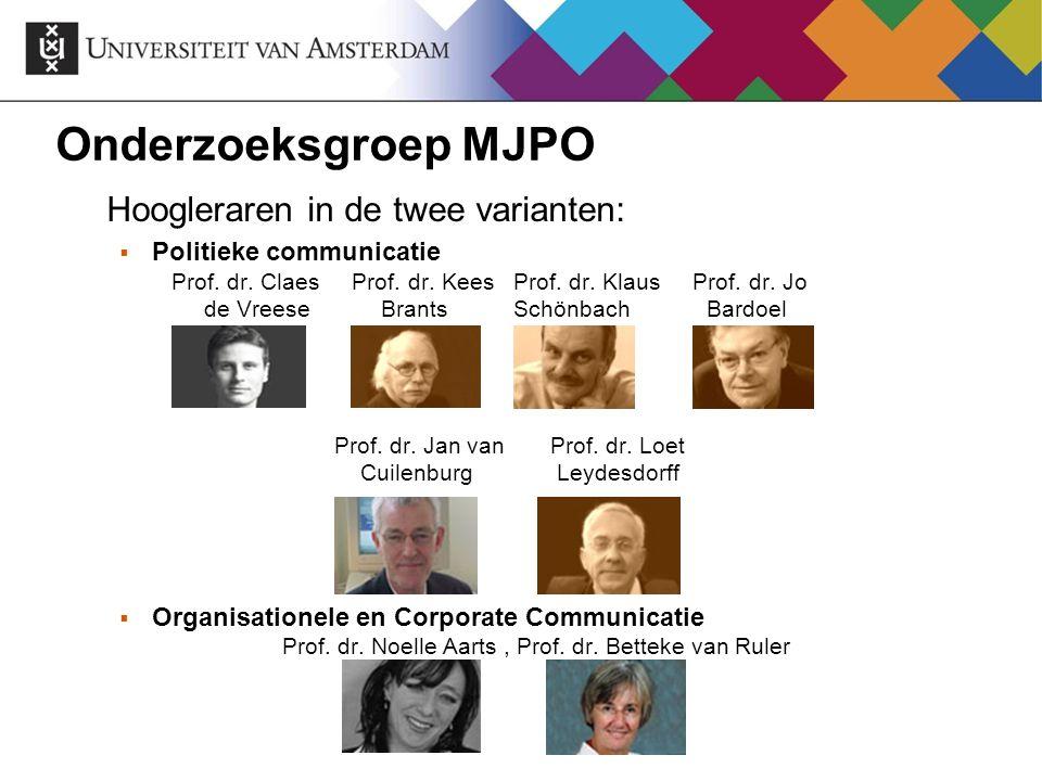 Onderzoeksgroep MJPO Hoogleraren in de twee varianten:  Politieke communicatie Prof. dr. Claes Prof. dr. Kees Prof. dr. Klaus Prof. dr. Jo de Vreese