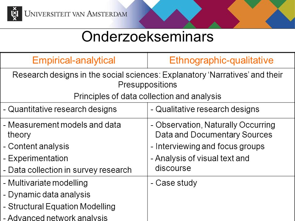 Onderzoekseminars Empirical-analyticalEthnographic-qualitative Research designs in the social sciences: Explanatory 'Narratives' and their Presupposit