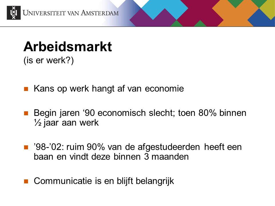 Arbeidsmarkt (is er werk?) Kans op werk hangt af van economie Begin jaren '90 economisch slecht; toen 80% binnen ½ jaar aan werk '98-'02: ruim 90% van