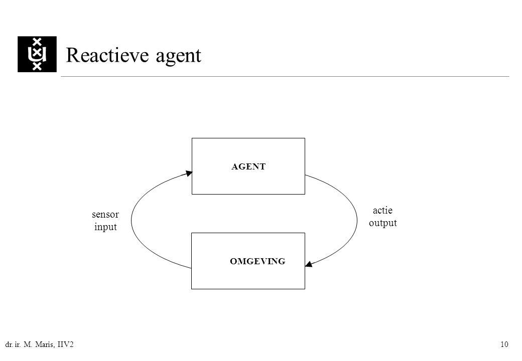 dr. ir. M. Maris, IIV210 Reactieve agent AGENT actie output sensor input OMGEVING