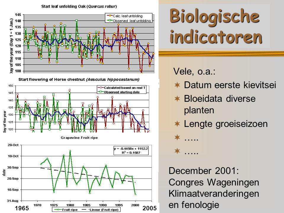 Temperatuur Poolijs Gletsjers Zeespiegel Biologisch Neerslag - GemiddeldGemiddeld - ExtremenExtremen December 2001: Congres Wageningen Klimaatverander