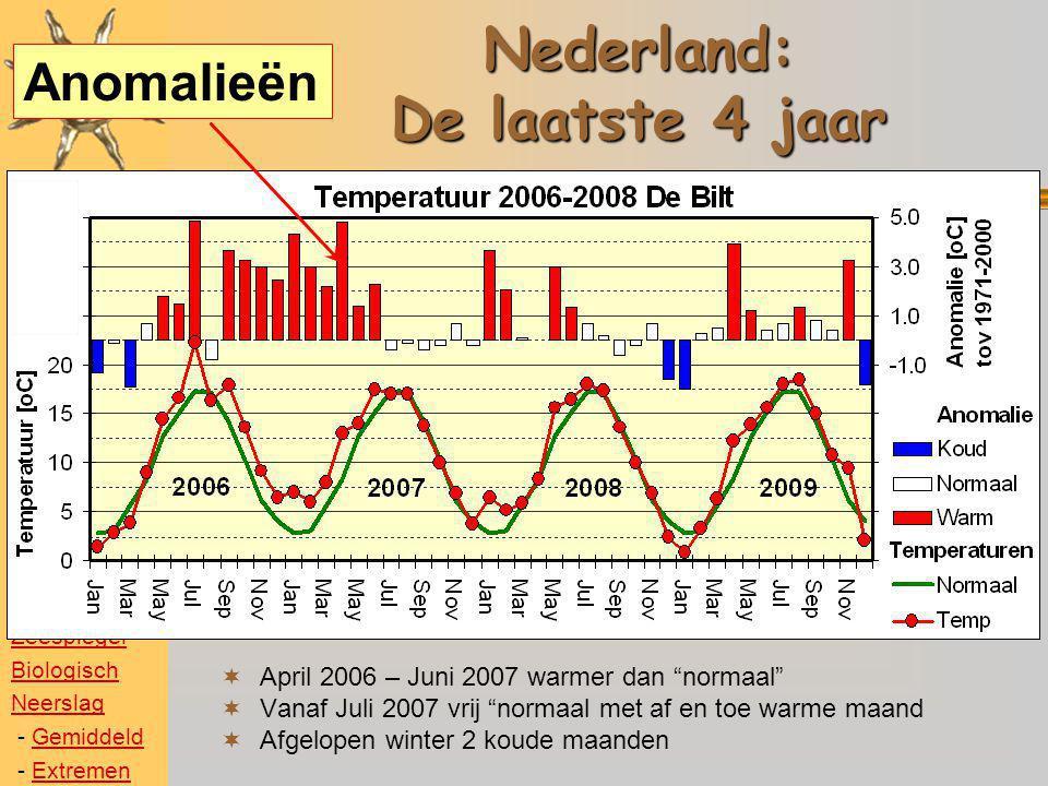 Verdeling v/d maandelijkse neerslag in Nederland  2000: Piek naar rechts en bredere verdeling  Frequentie van maanden > 100 mm verdubbeld  Frequentie van maanden > 150 mm verdrievoudigd Temperatuur Poolijs Gletsjers Zeespiegel Biologisch Neerslag - GemiddeldGemiddeld - ExtremenExtremen