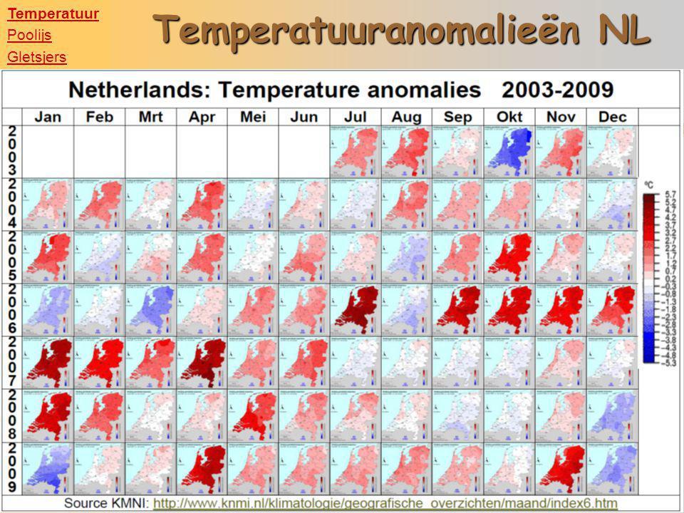 Oppervlak met …… tot …… mm jaarlijkse neerslag 1980 Temperatuur Poolijs Gletsjers Zeespiegel Biologisch Neerslag - GemiddeldGemiddeld - ExtremenExtremen 20 ste eeuw: toename gemiddelde neerslag +11%