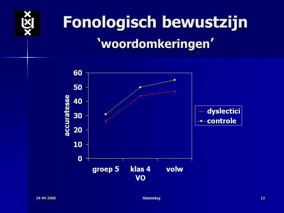 24-04-2008Alumnidag13 Fonologisch bewustzijn ' woordomkeringen '