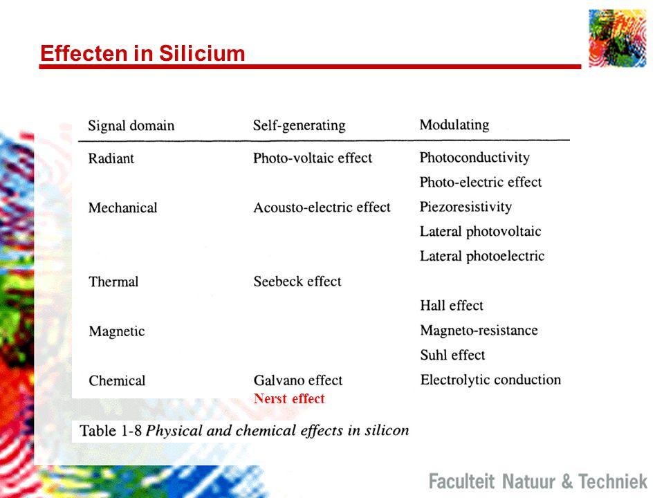 Effecten in Silicium Nerst effect
