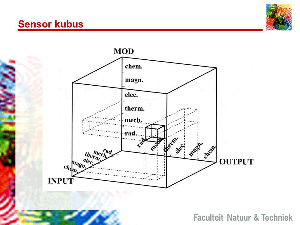 Sensor kubus