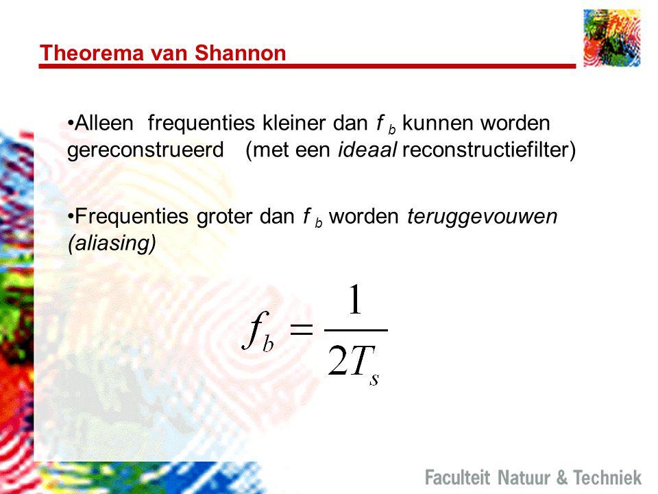 Theorema van Shannon Alleen frequenties kleiner dan f b kunnen worden gereconstrueerd (met een ideaal reconstructiefilter) Frequenties groter dan f b