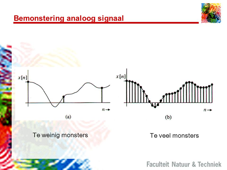Bemonstering analoog signaal Te weinig monsters Te veel monsters