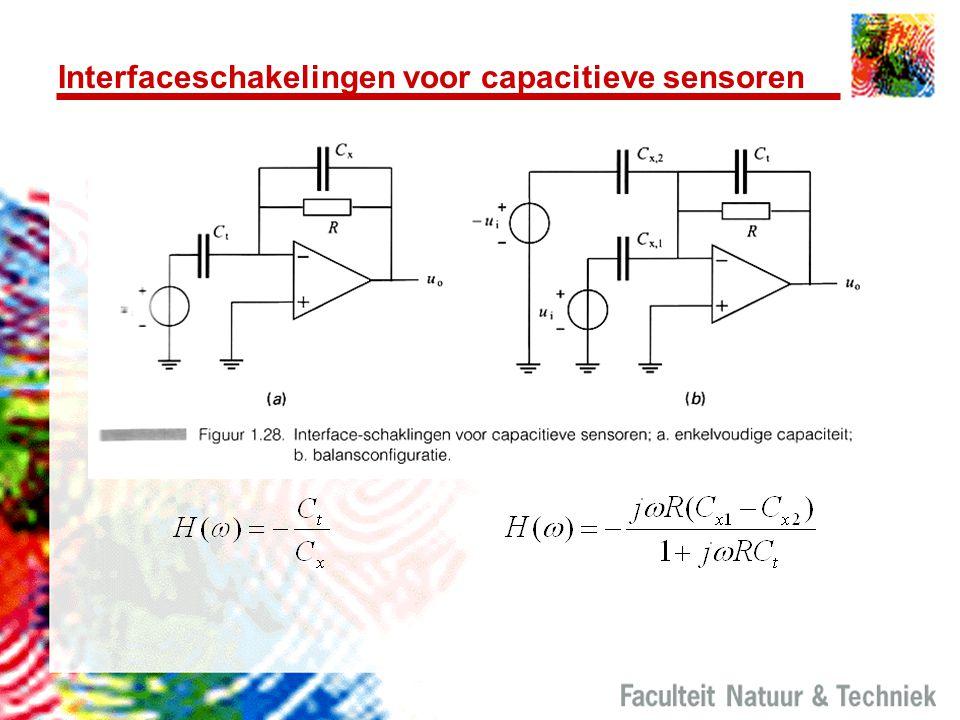 Interfaceschakelingen voor capacitieve sensoren